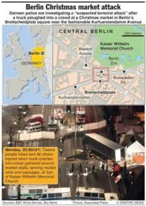 berlin-attack