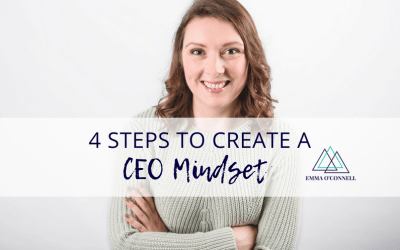 4 Steps To Create A CEO Mindset