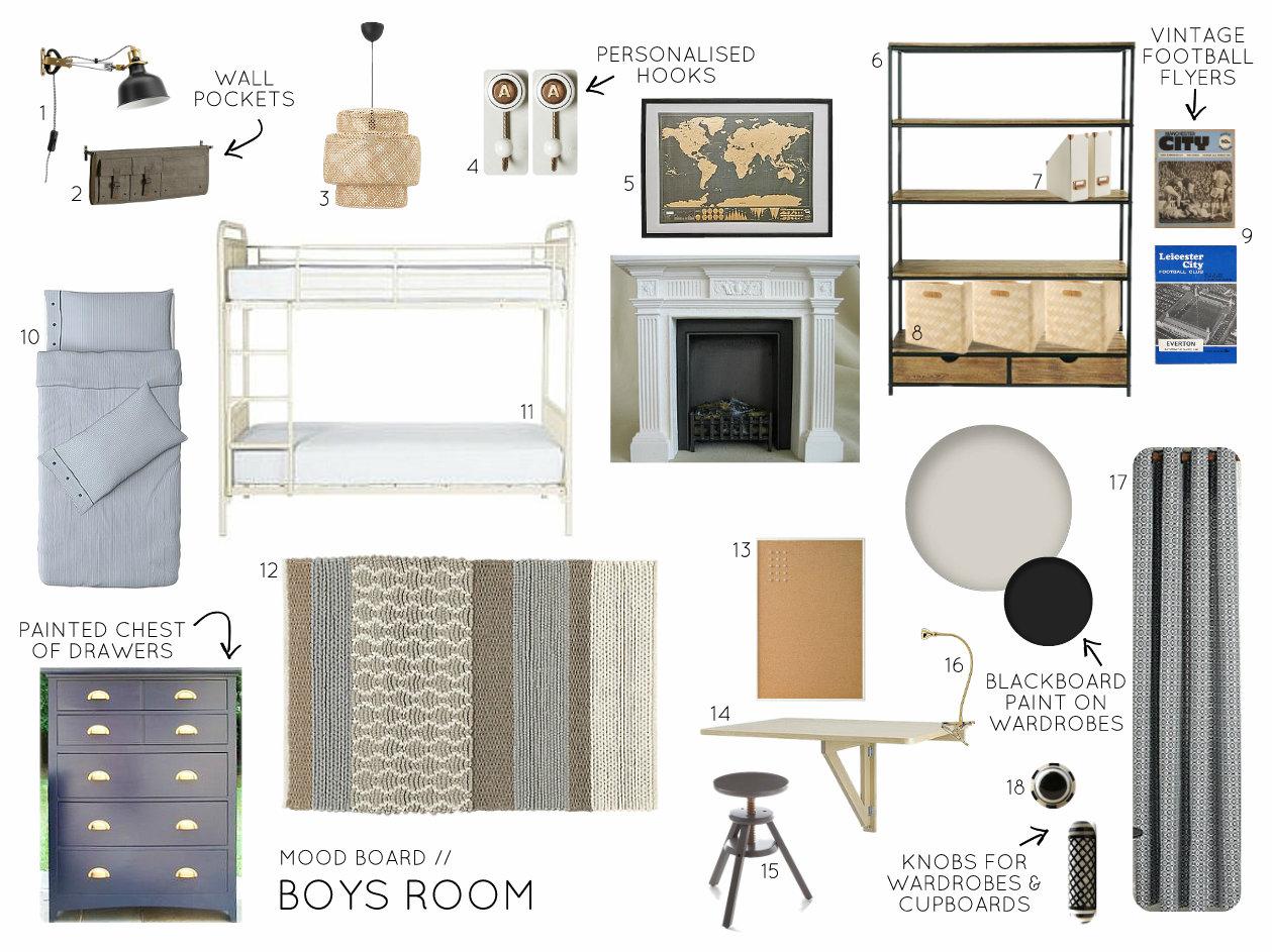 Vintage Inspired Boys Room Mood Board