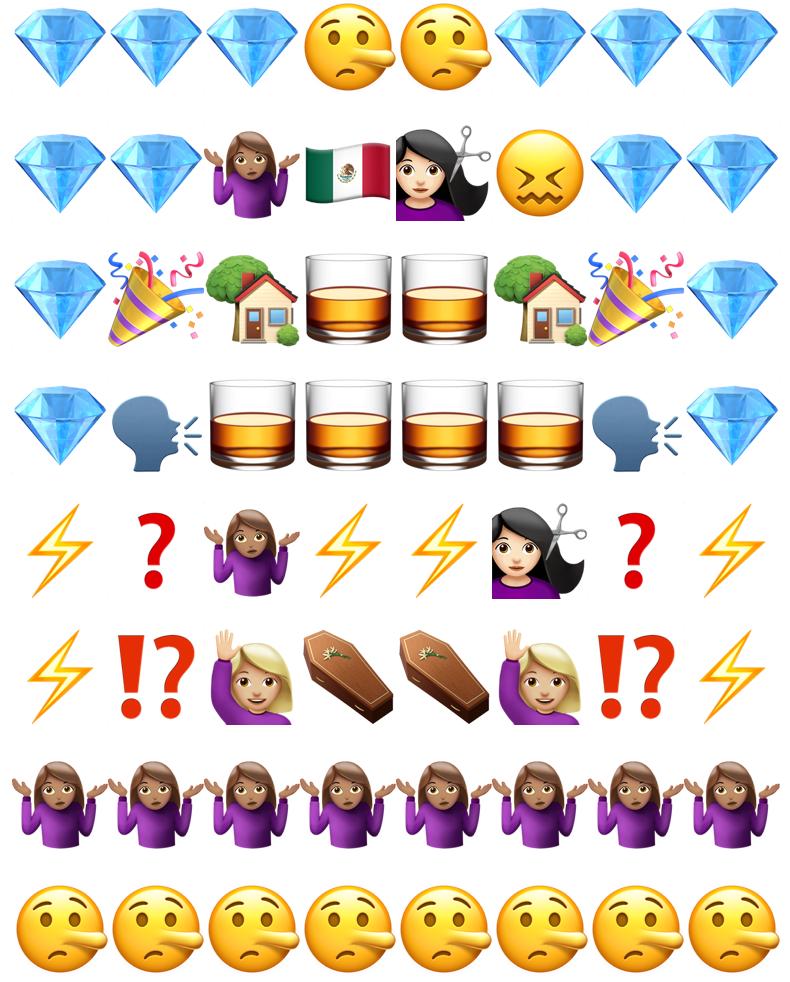 Real Housewives of Beverly Hills Season 7 Recap - Emoji