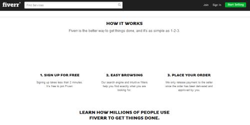 Fiverr Review - Fiverr a scam or legit