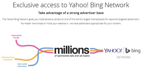 Yahoo! Bing Network