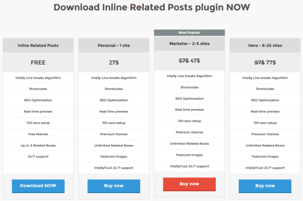 Intellywp, wp related posts plugin