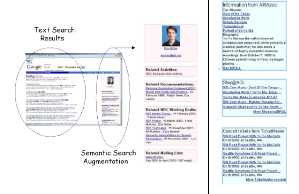 What is the Importance of Semantic Search in SEO?