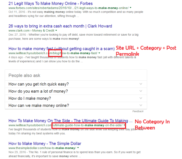 how to make money video blogging for dummies