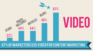 Content Marketing Realities You Need to Know