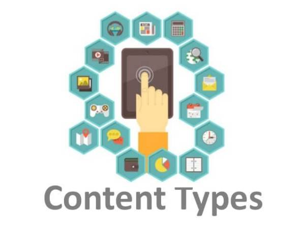 Different Types of Content Ideas for Blogging