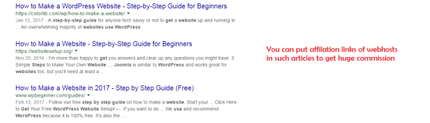 Step-By- Step Guide Articles
