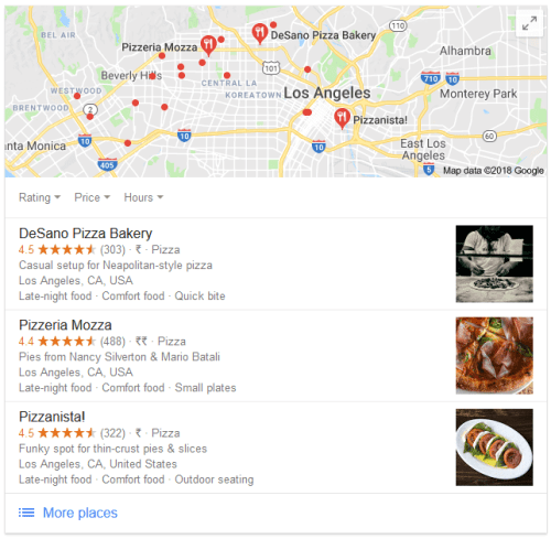 Use Local Keywords for Local Content