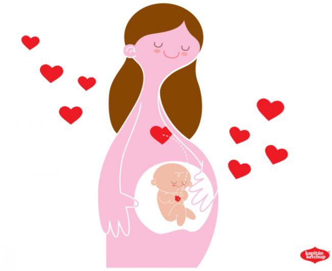 Resultado de imagem para gravida feliz