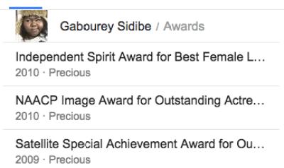 Gabourey Sidibe Awards