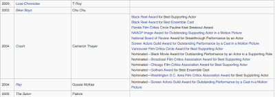 Terrence Howard Movies and TV Shows Wikipedia