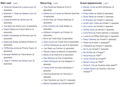 Empire Season 2 Cast Wikipedia