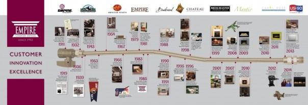 ECS_ProductHistory_Timeline