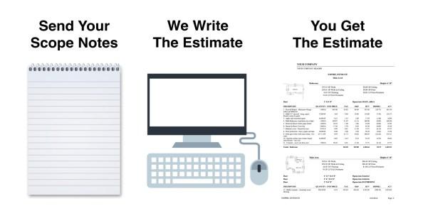 Xactimate Estimate Writing Process