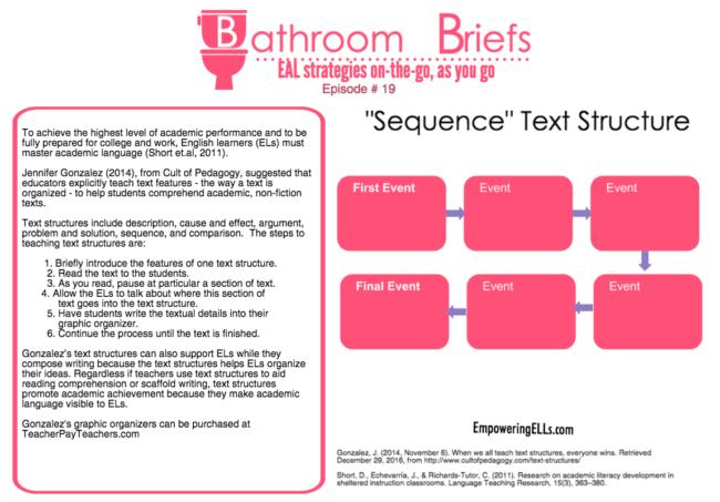 bathroom brief 18 - Magenta Bathroom 2016