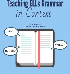 A14. Why Daily Edits Aren't Grammar Instruction: Teaching Grammar Through  Guided Reading   Empowering ELLs [ 1149 x 800 Pixel ]