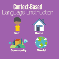 Context-based instruction for ELLs, Context-based language instruction