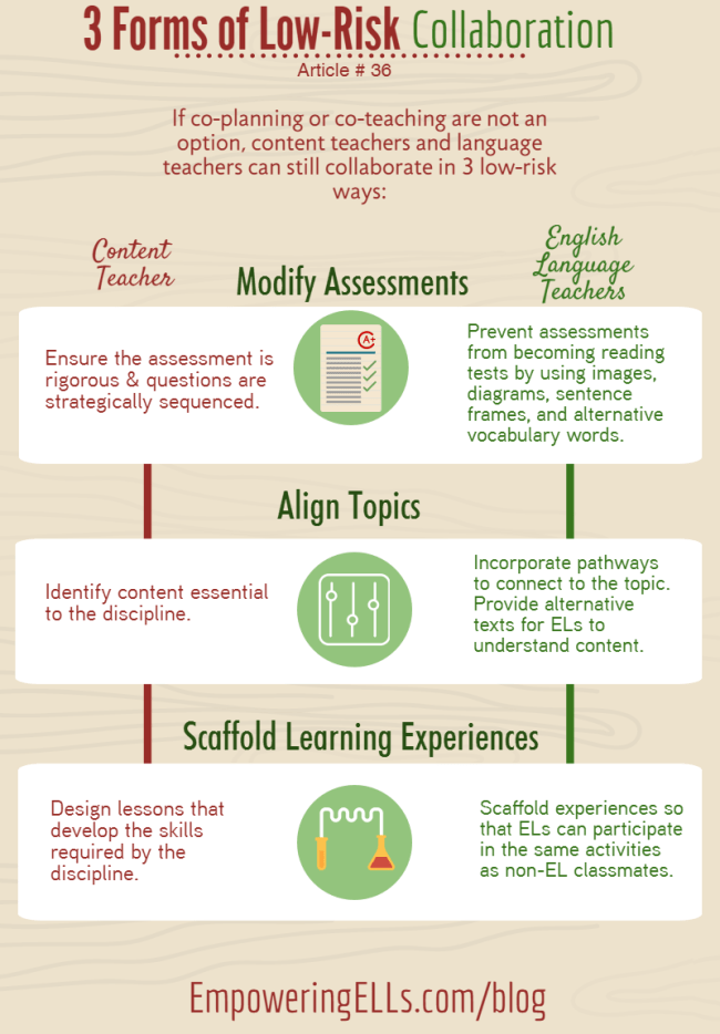 3 forms of Low-risk collaboration, also known as one-off collaboration, infograph. EL Strategies for Teacher Collaboration.