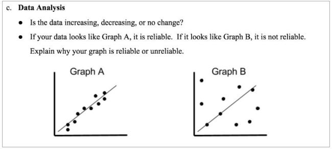 Graph scaffolding for a lab report explaining data reliability for ELs. EL strategies.