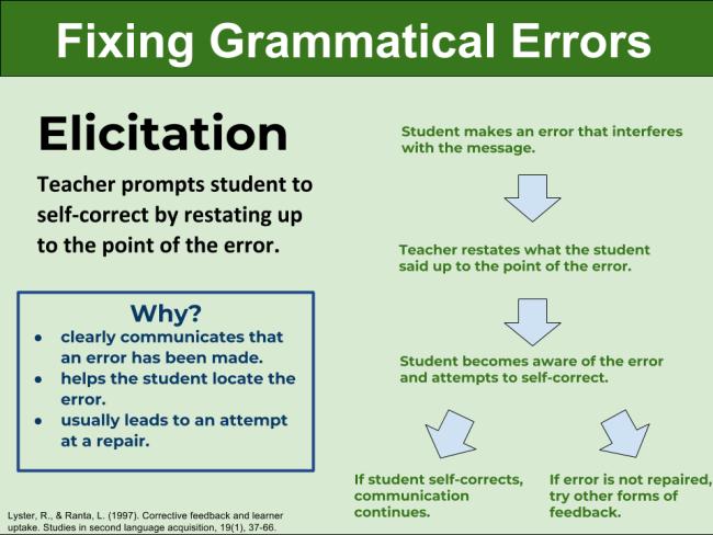 How to fix spoken grammar