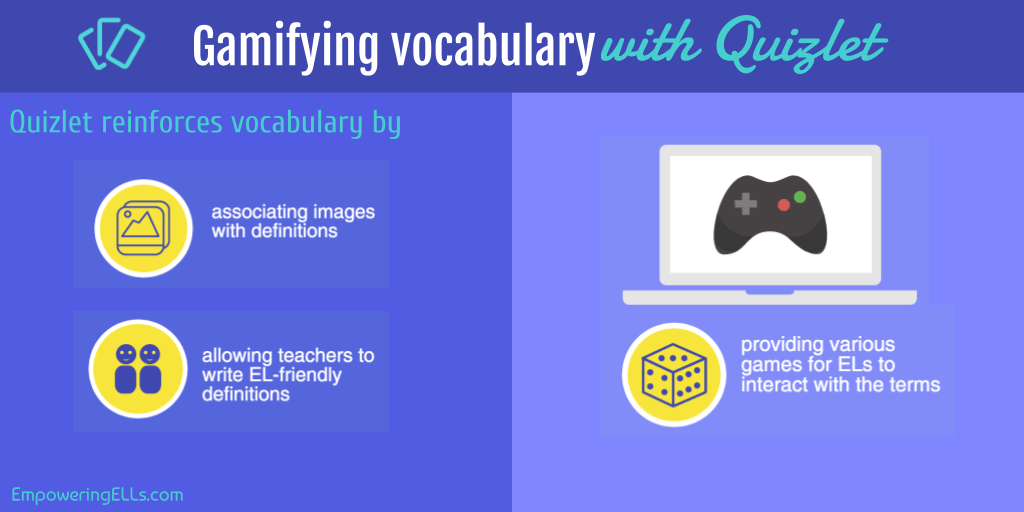 66  Using Quizlet to Reinforce Vocabulary | ELL Strategies