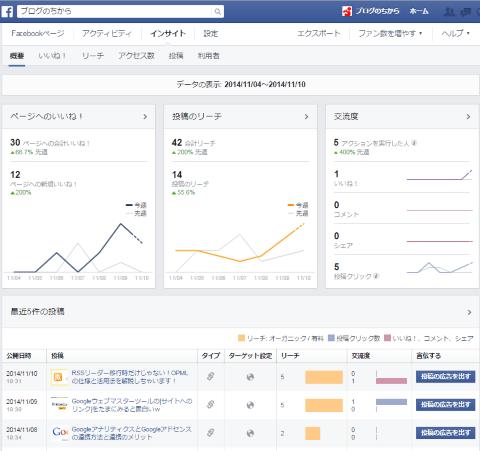 フェイスブックページ インサイト