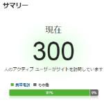 リアルタイムアクセス300