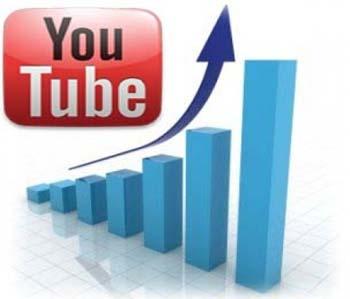 Evolución de la compra de visitas y likes en Youtube