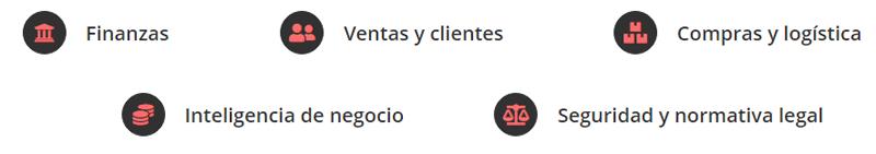 Funcionalidades SAP Business