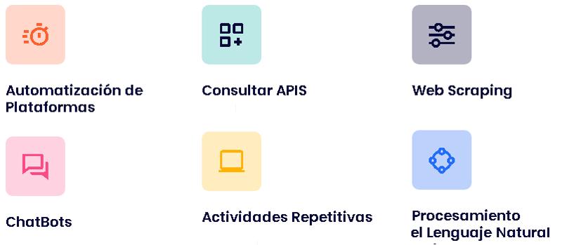 Sistemas RPA para empresas