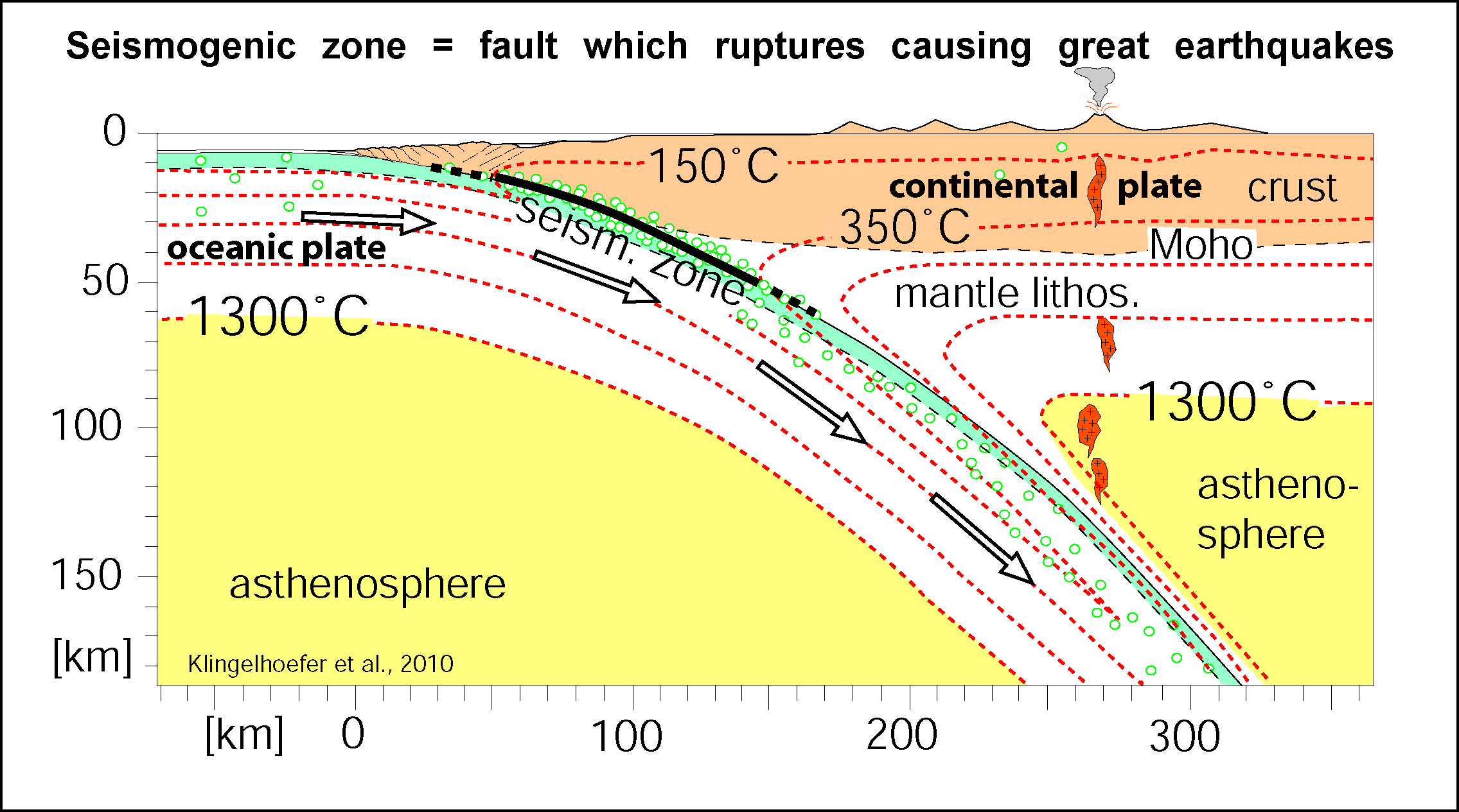 tsunami diagram with labels intermediate switch wiring australia earthquake subduction divergent boundary