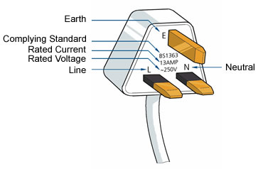 EMSD 2 3 Additional Safety Tips For Individual Electrical