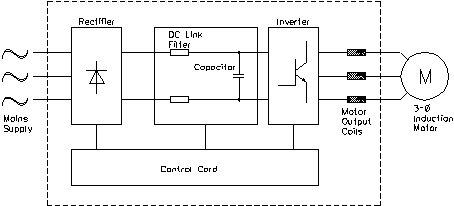 central air wiring diagram for a ceiling fan application guide to variable speed drives (vsd) (1034)
