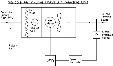 trane vav box wiring diagram 2003 honda accord : 18 images - diagrams | edmiracle.co