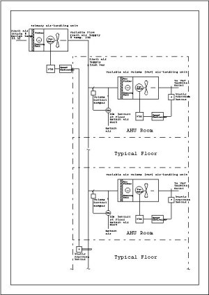 Application Guide to Variable Speed Drives (VSD) (1034)