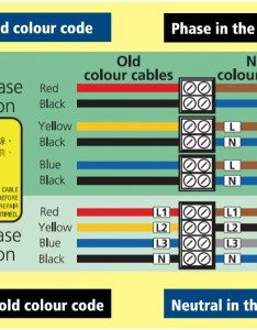 House wiring color codes diagrams hubs  electrical switch dc colour code uk also diagram schema rh hwangerschafts frage