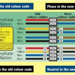 Uk Home Wiring Diagrams Mercruiser 4 3 Alternator Diagram 2 Code Aeq Schullieder De Color Codes Data Schema Rh 11 7 Schuhtechnik Much House