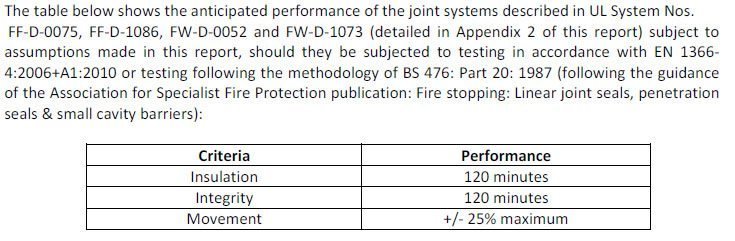 476-22 pdf bs