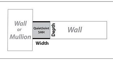 Partition Closure. Quietjoint SHH for wall to mullion, wall to wall, head of wall sound blocking joint filler