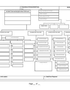 Ics org chart also incident emsi rh emsics