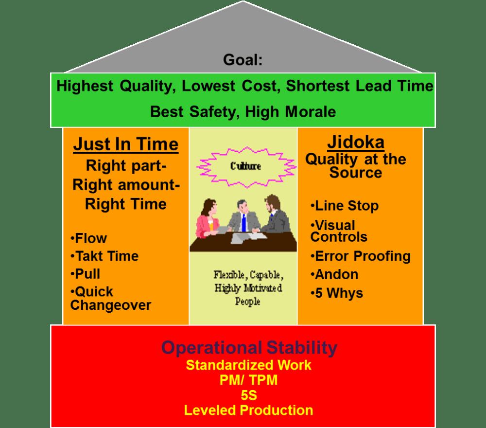medium resolution of toyota s total productive maintenance tpm program