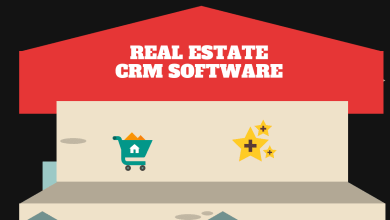 Photo of Why is CRM for Real Estate Crucial?