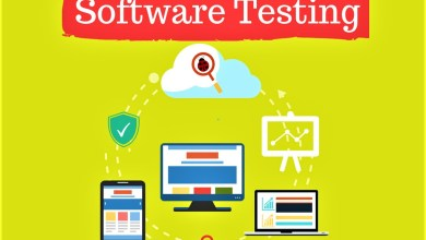 Photo of How Organizations Choose To Be Quality-Focused With Software Testing?