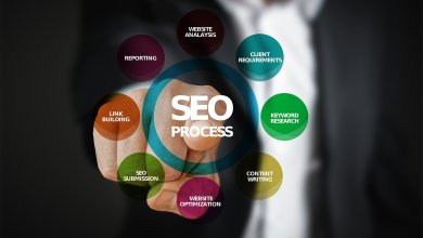 Photo of 10 Common SEO Mistakes You Must Avoid In 2021