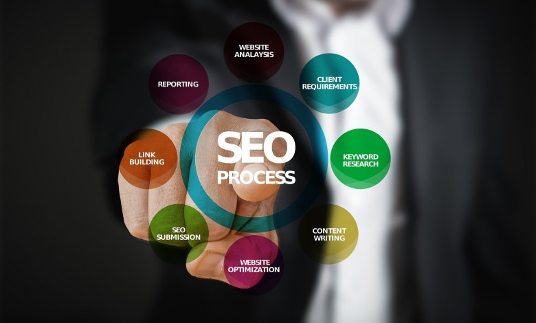 common seo mistakes you should avoid in 2021