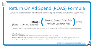 Photo of 10 Best Google Ads Setting To Increase ROAS