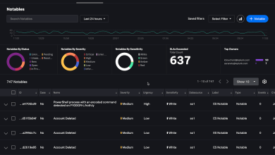 Photo of 6 Best Splunk Certification Training & Courses in 2021