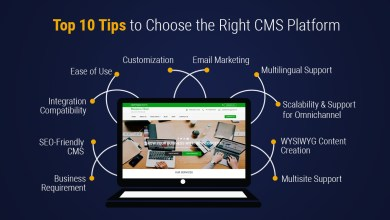 Photo of Top 10 Tips to Choose the Right CMS Platform