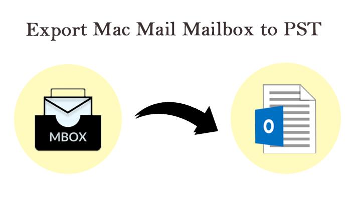 Mac Mail Export Mailbox to PST